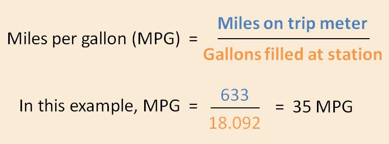 how do you calculate gas mileage