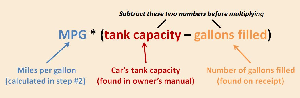 Lastly Locate Your Car S Tank Capacity Found In Owners Manual Usually Kept The Glove Box Multiply Mpg